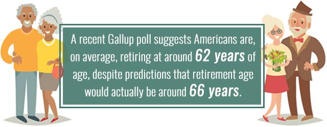 Gallop Poll